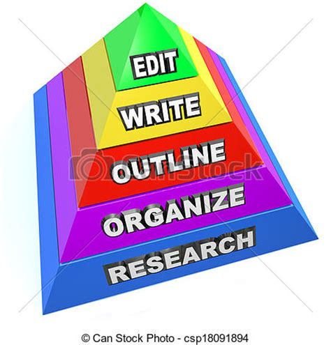 Writing the Methodology Chapter - Dissertation Writing Help