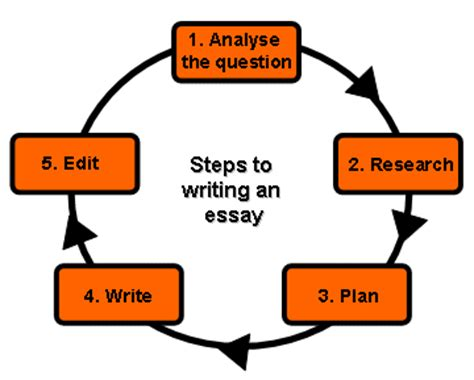 Free importance of education Essays and Papers